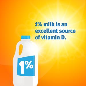 ONIE Project: 1% Milk Benefits